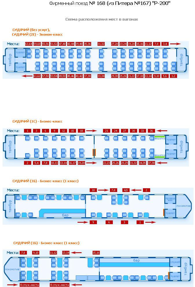 Схема расположения окон в сидячем вагоне